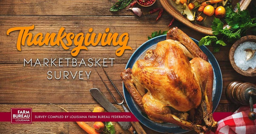 2017 Thanksgiving Marketbasket Survey