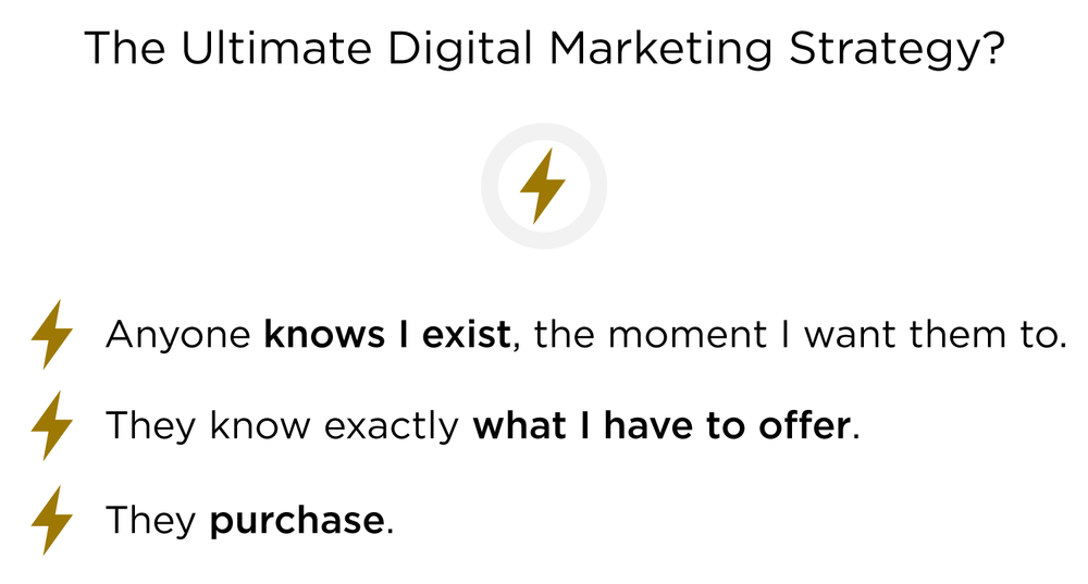 ultimate-digital-marketing-strategy-points.png