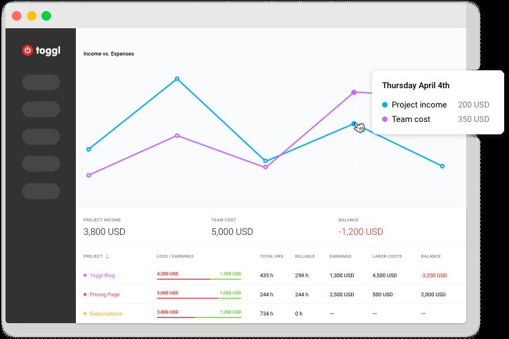 toggl-insights-team-profitability-tool-3342998f55cbe70baf9e2b8440cecc6d.png