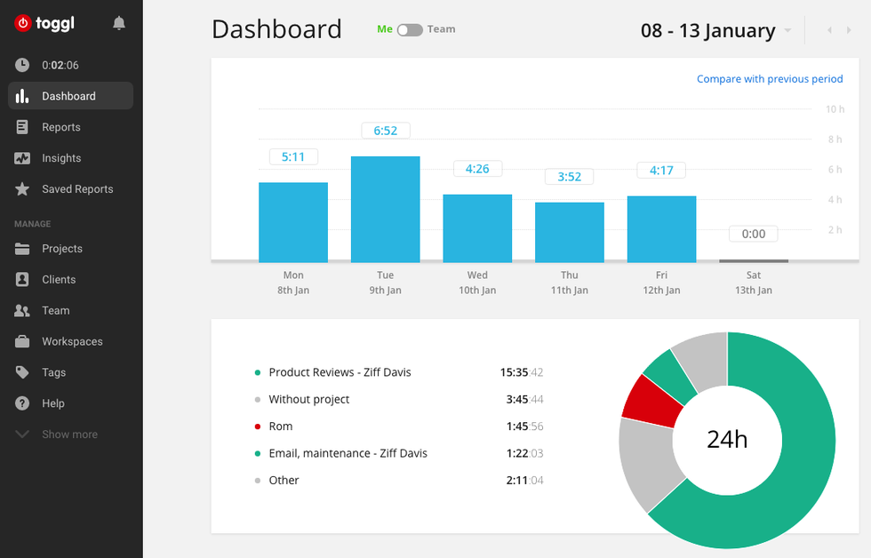 572879-toggl-dashboard-2018.png