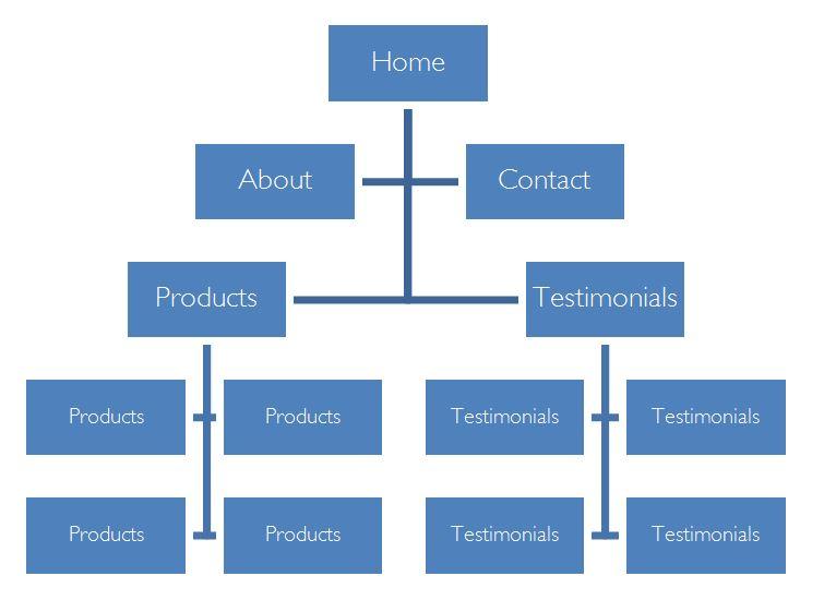 web_structure.JPG