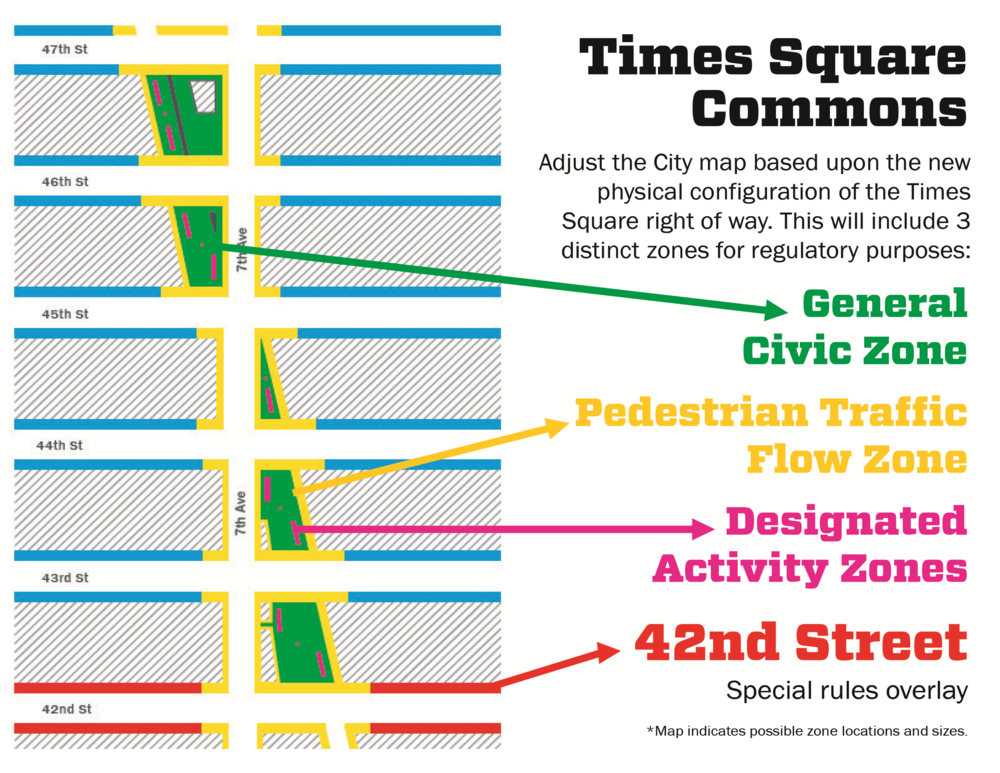 Afbeeldingsresultaat voor new york times square public space map