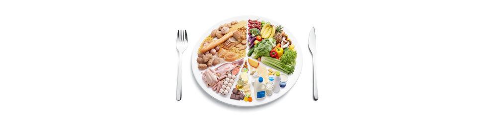 food groups copy.jpg