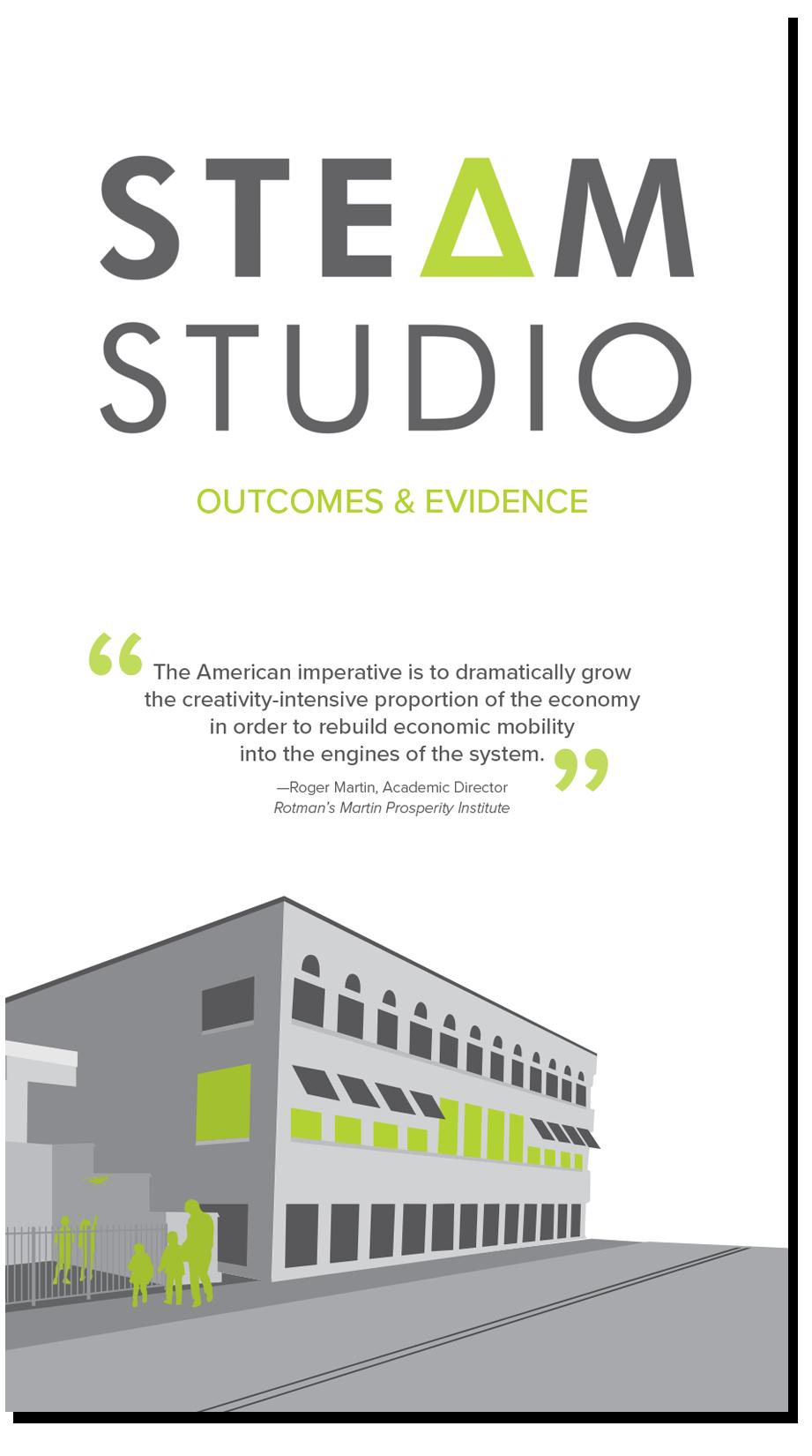 STEAM Studio Outcomes & Evidence