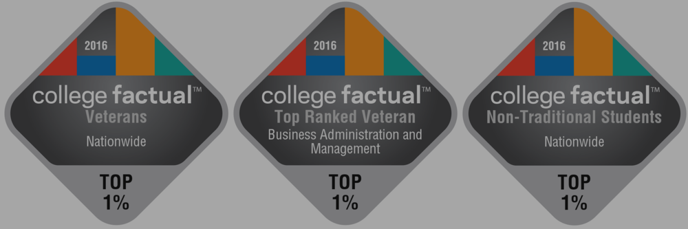 Best For Veterans Rankings   Explore our innovative rankings that identify the colleges where veterans are most likely to succeed.   Explore Rankings
