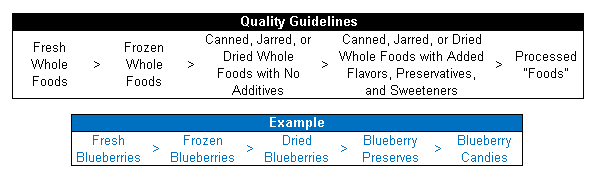 Food Quality Guidelines.png