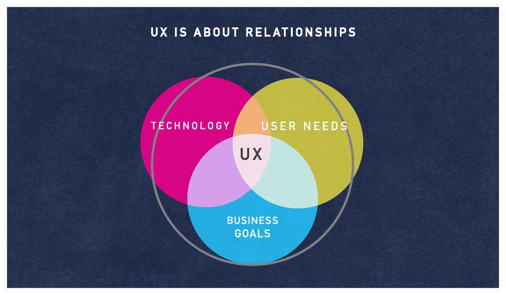 UIUX_presentation_Final12.jpg