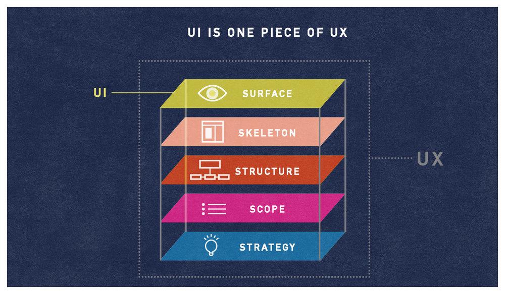 UIUX_presentation_Final14.jpg