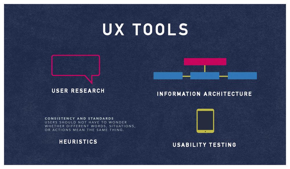 UIUX_presentation_Final21.jpg