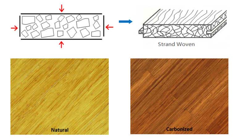 strand-bamboo.jpg