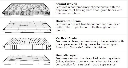 bsmboo-flooring-types (1).png