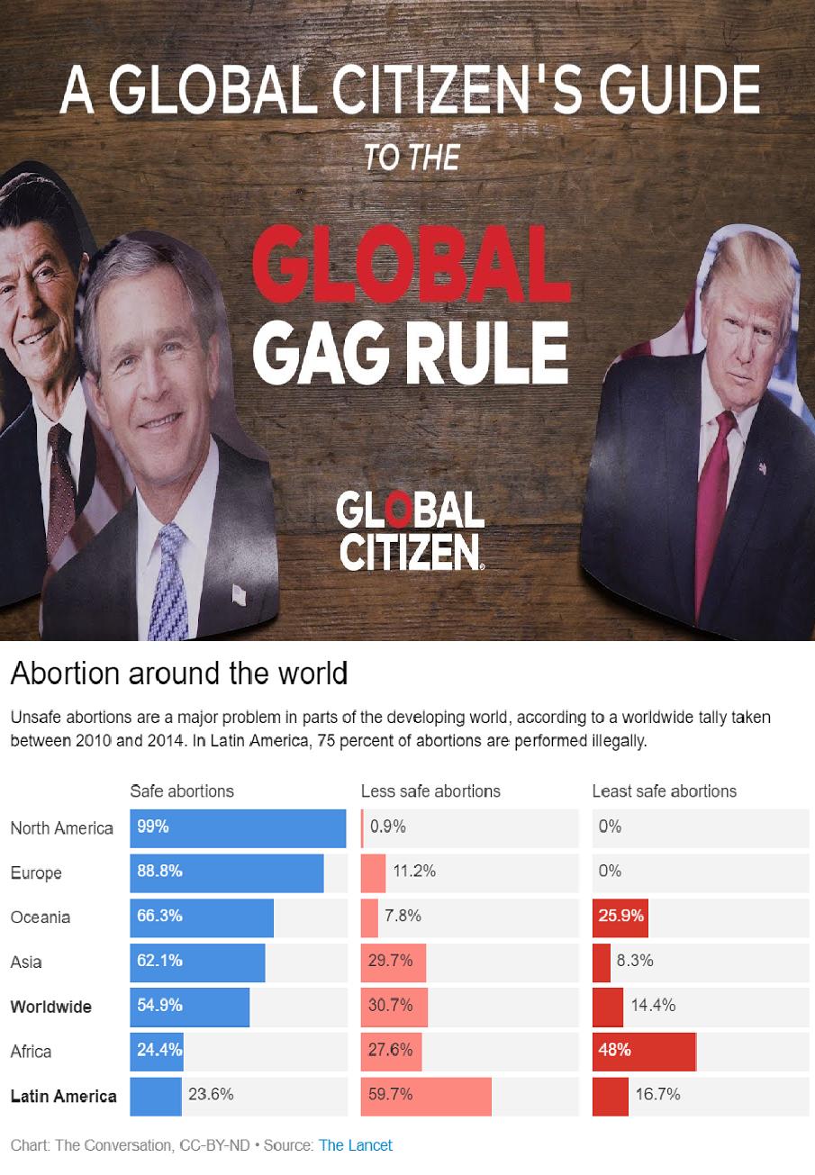 Republican-global-gag-rule.png