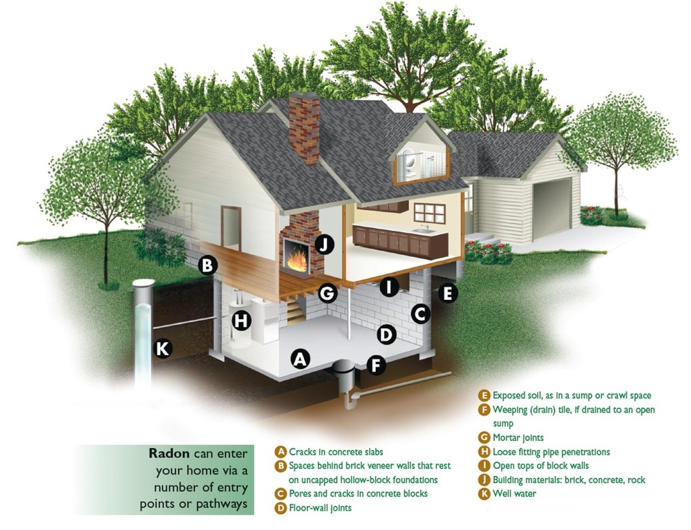 before-you-buy-home-inspections-hudson-valley-new-york