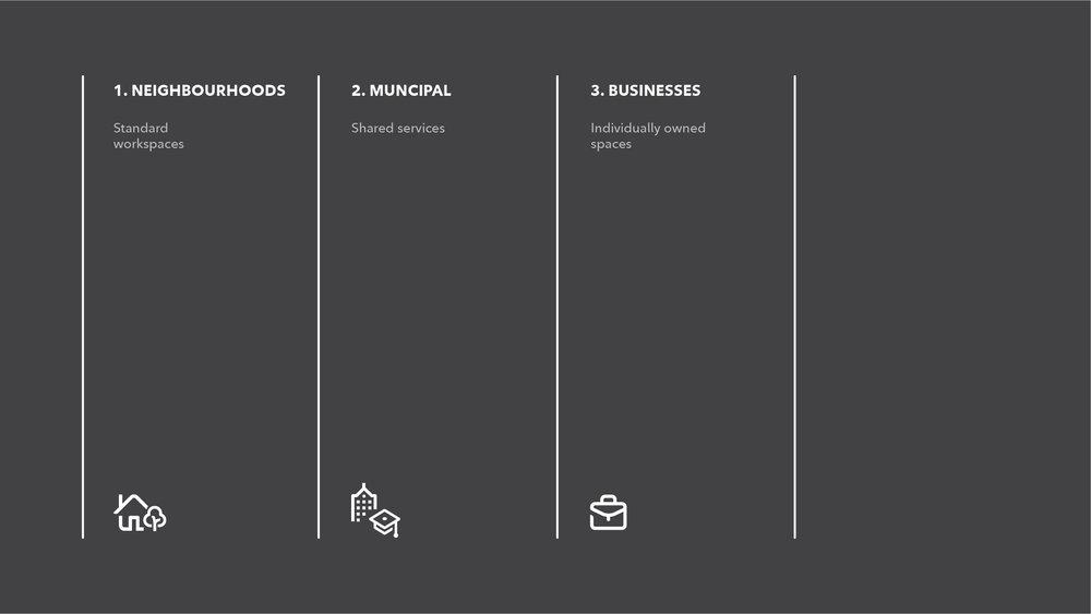 Sharespace-02.jpg