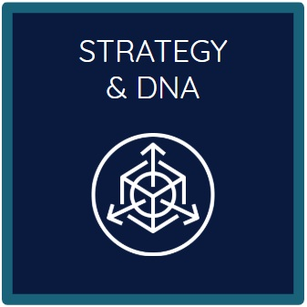 Strategy and DNA