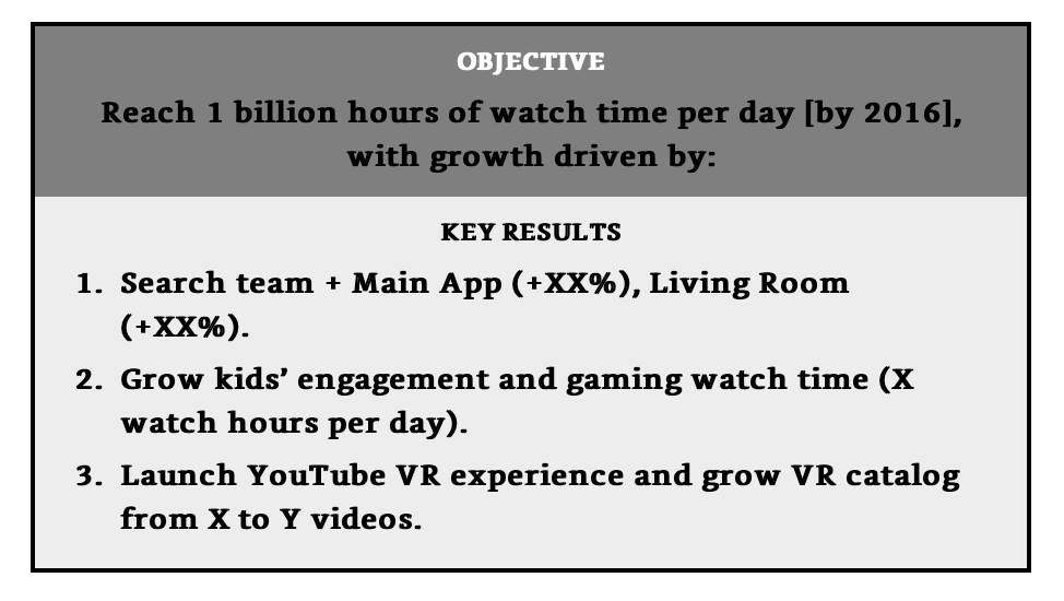 A multi-year OKR example from Youtube