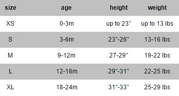 Our sizing chart is meant to be a guideline, each garment is cleverly designed to ensure a comfortable fit.
