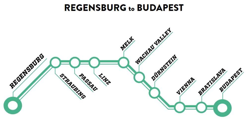 Regensburg to Budapest.PNG