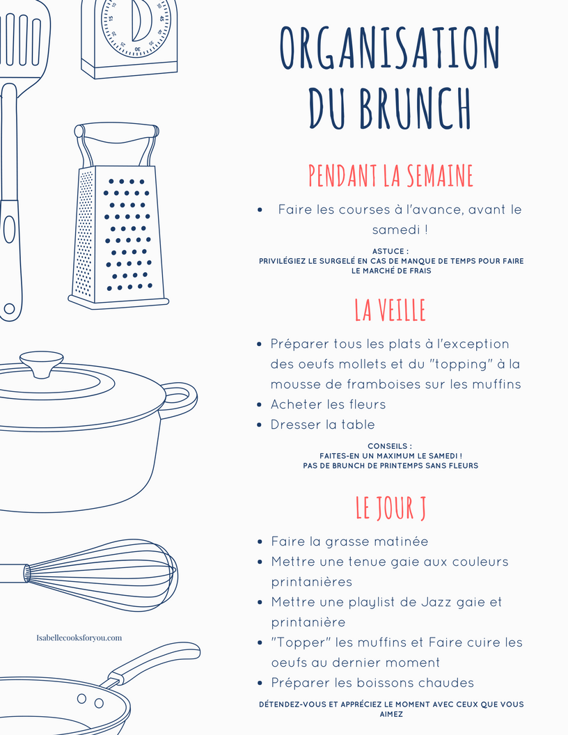 brunch de printemps-organisation.png