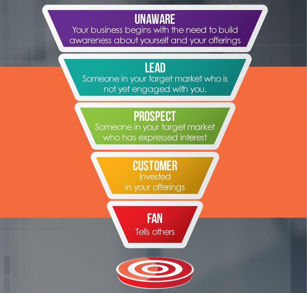 sales-funnel-blog-cover.jpg