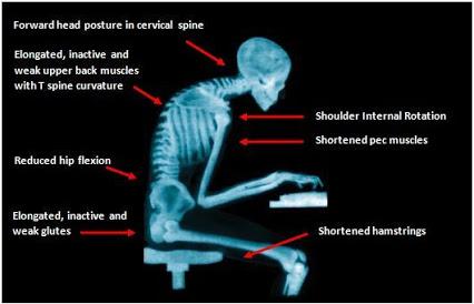computer posture.jpg