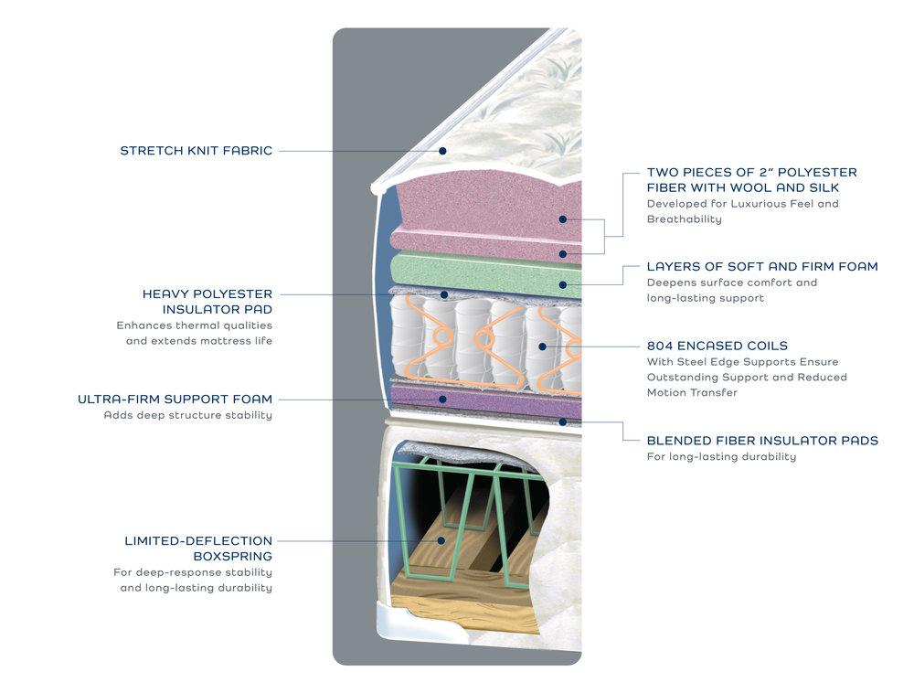firm-mattress-cutaway
