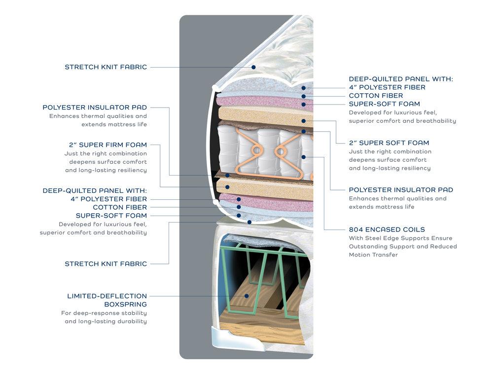 plush-firm-mattress-cutaway