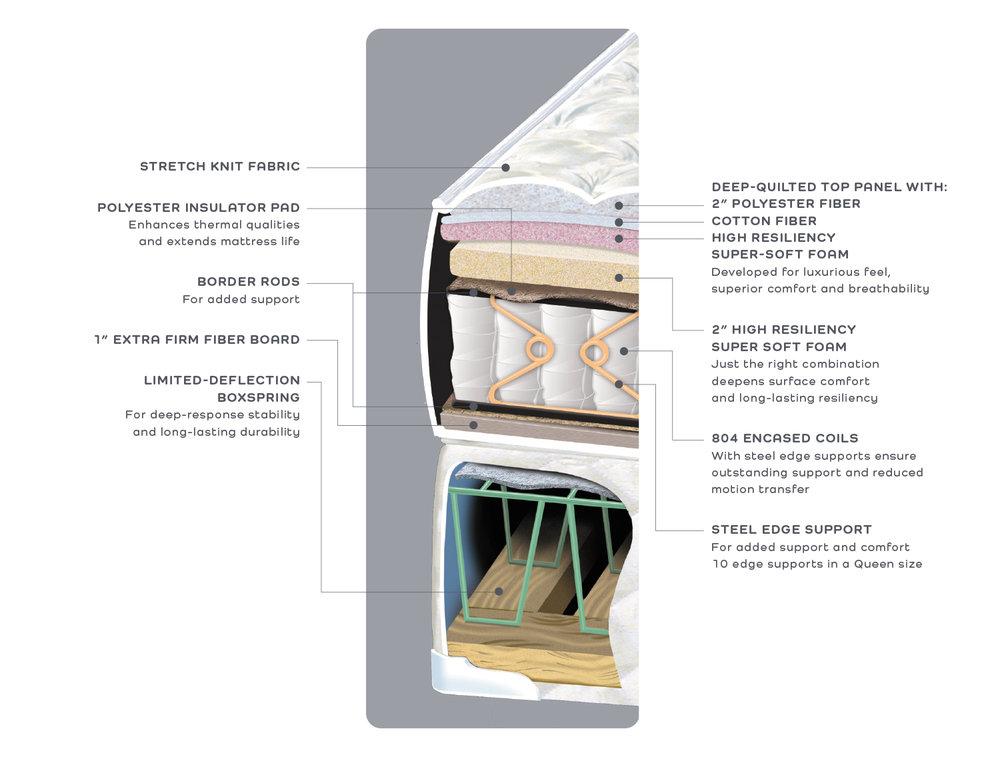 mc-classic-plush-cutaway.jpg