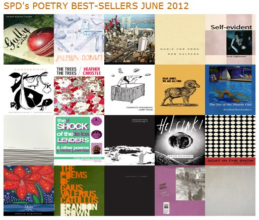 Two  Octopus Books  titles,   The Trees The Trees   by Heather Christle and   Dear Jenny, We Are All Find   by Jenny Zhang are holding it down in the top ten of  SPD's June top seller list . And   Fjords vol. 1   weighs in too.