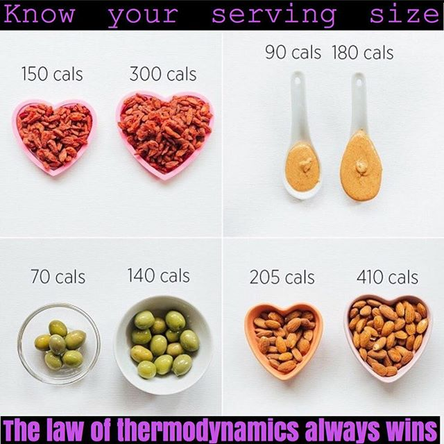 "I don't care what eating style you do. #keto #vegan #paleo #blabla In the end, the law of thermodynamics always win. Calories in vs calories out. If you eat more than you burn you will always gain weight. A ""few"" almonds vs half the bag is a major difference. Just because it's healthy doesn't mean you can eat the entire jar. #foodforthought"