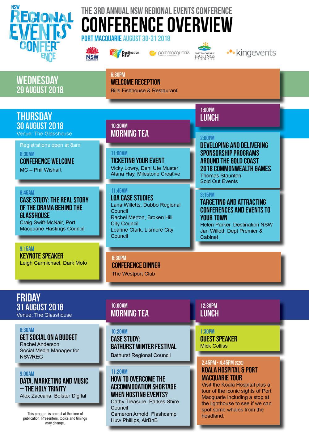 2018 NSWREC Program.jpg