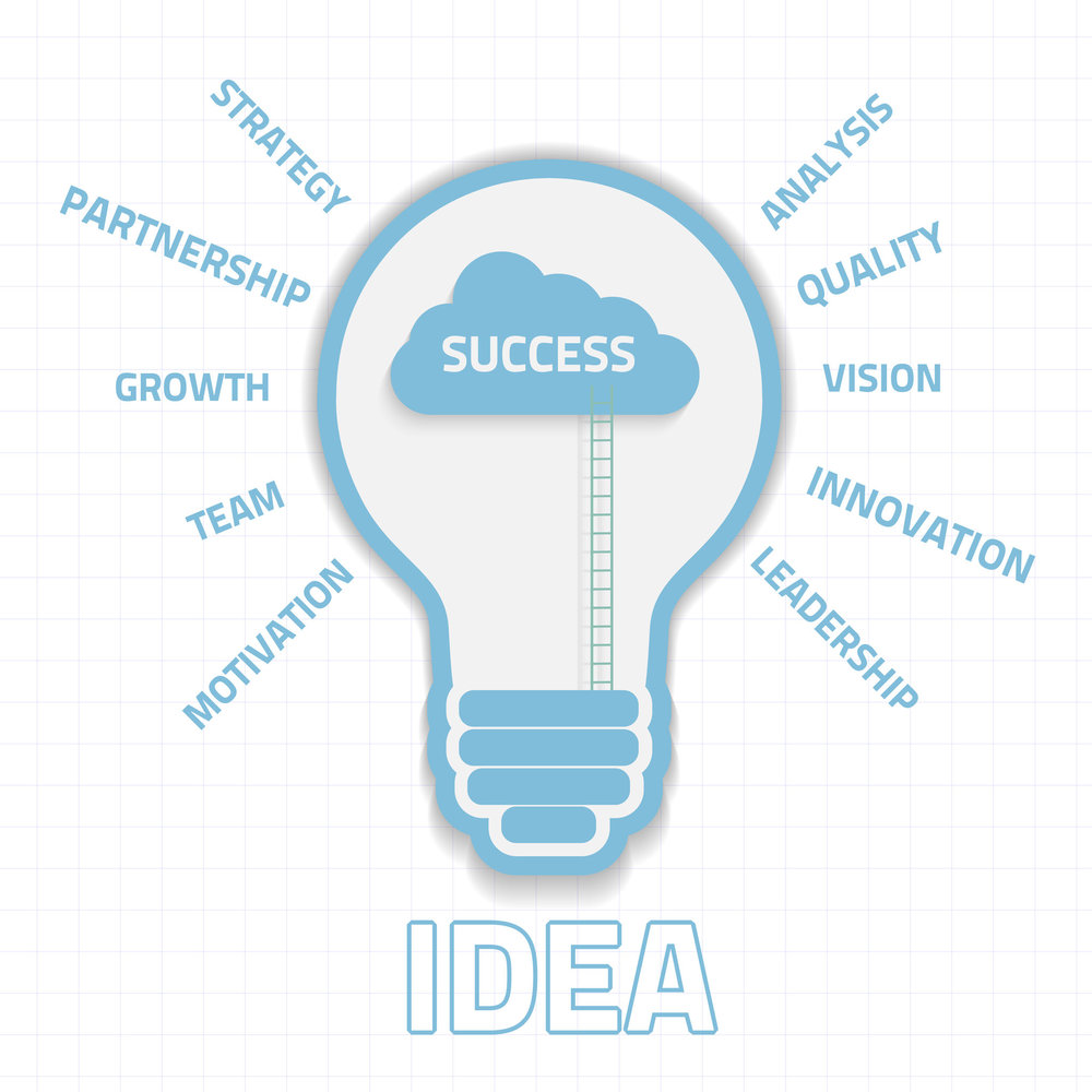 26016918 - business success concept  with cloud and ladders inside the light bulb