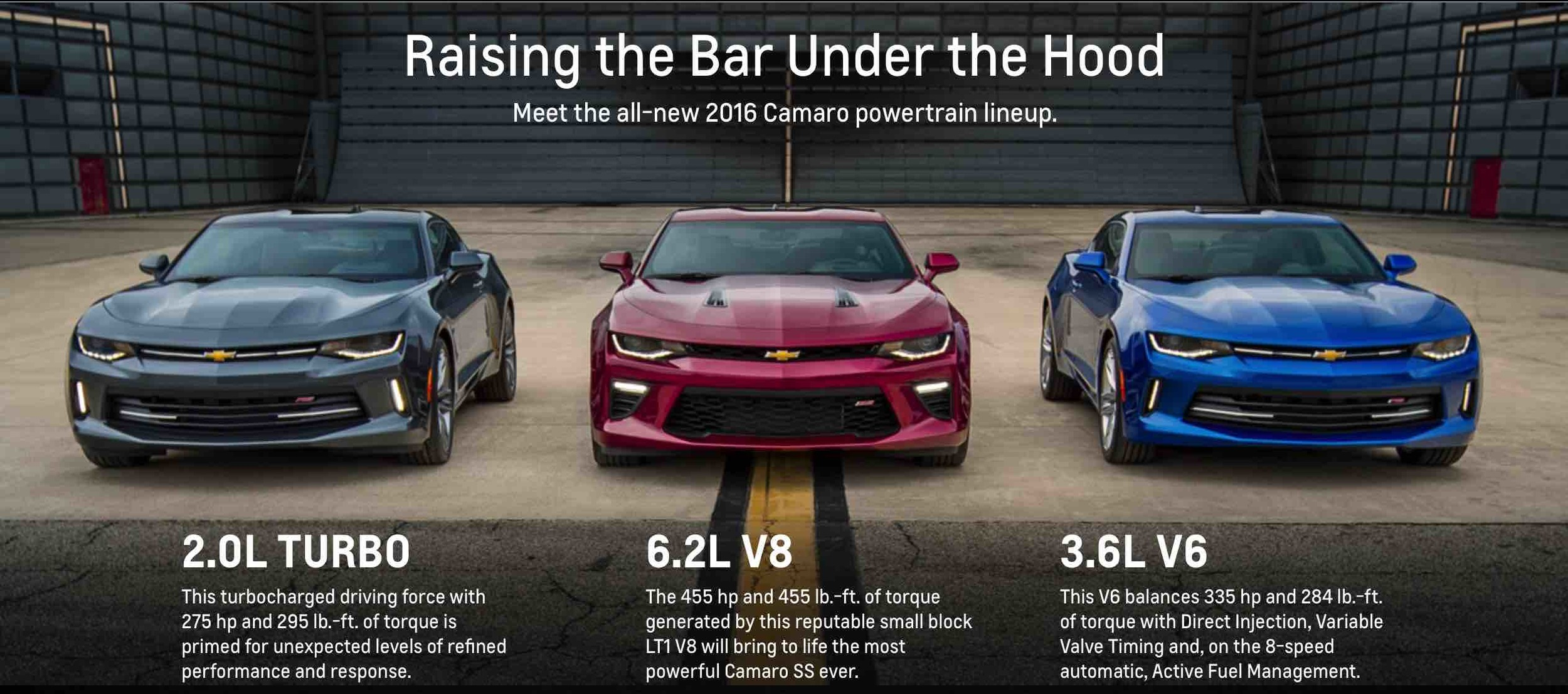 Photo of the 2016 Camaro lineup courtesy of Chevrolet http://www.chevrolet.com/2016-camaro/