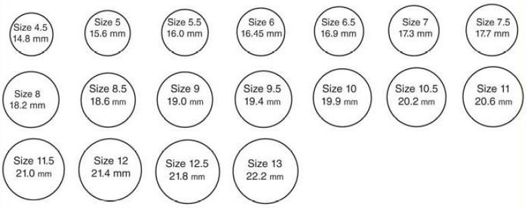 ring size chart actual size women: Mens ring size chart actual size polished mens promise ring with
