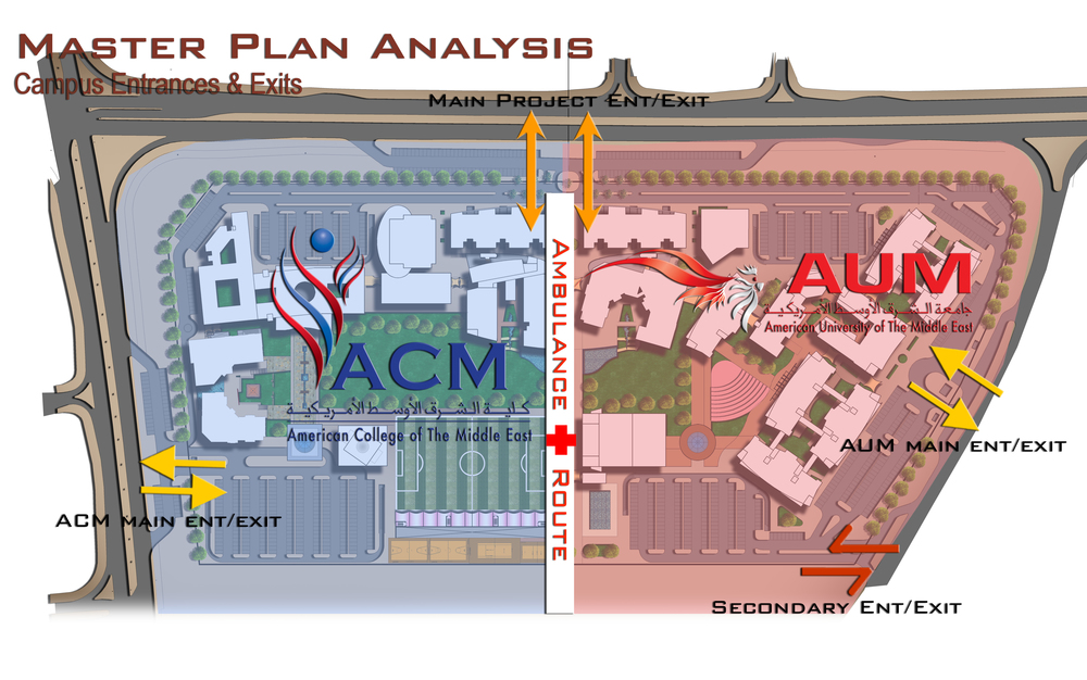 AUM Masterplan — NAB | ARCHITECTURE + ENGINEERING + PLANNING