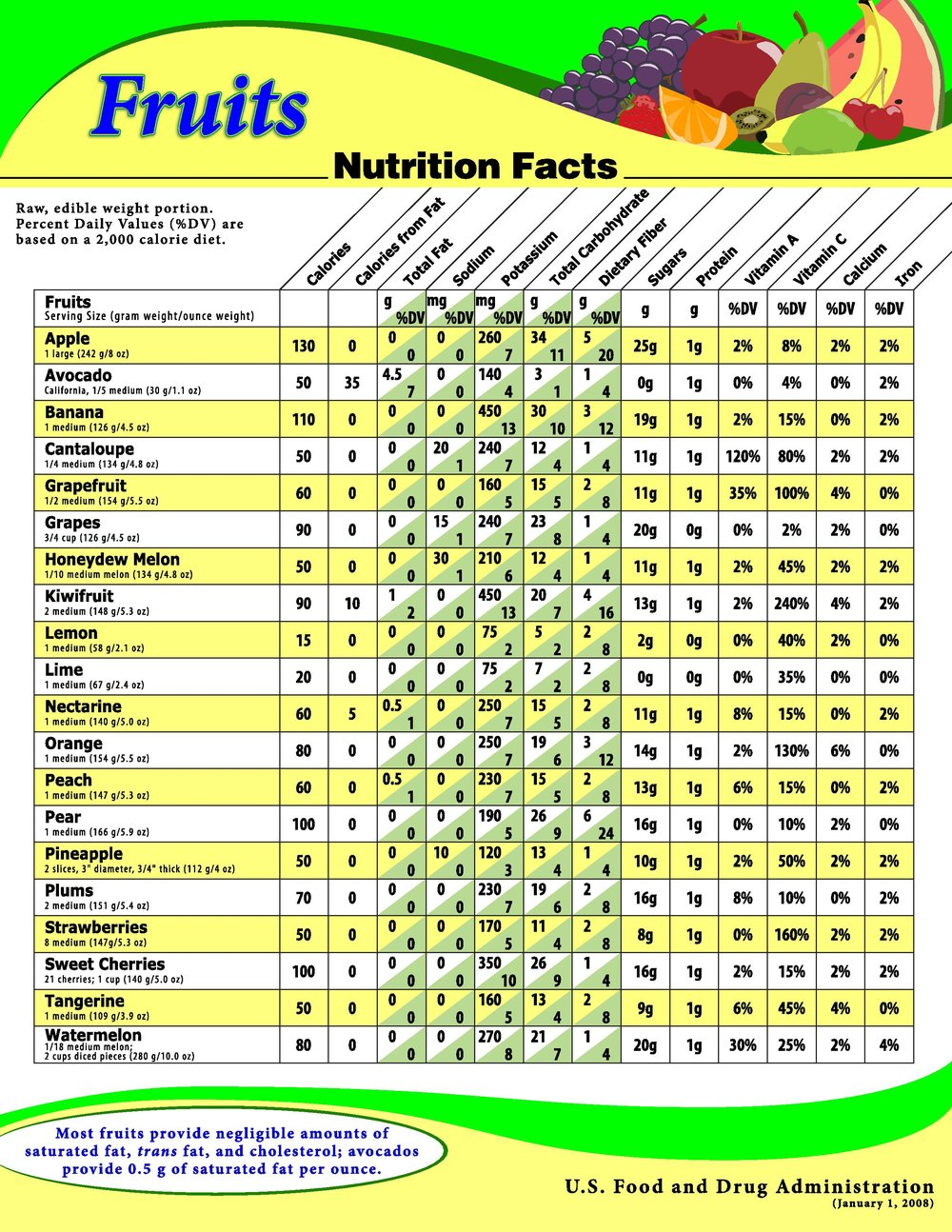 nutritionfruits-page-001.jpg