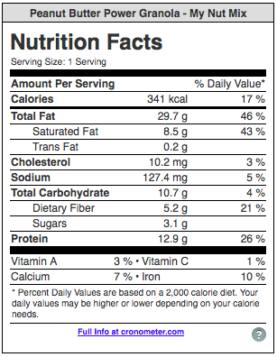 Low Carb Granola Nutritional Info2.png