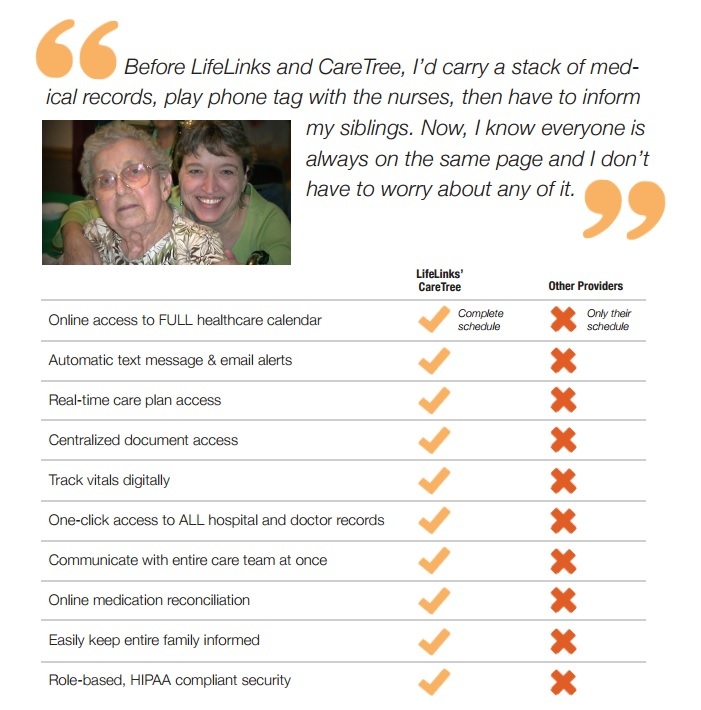 caretree benefits3.jpg