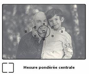 mesure-pondere-centrale.jpg