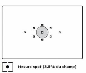 mesure-spot2.jpg