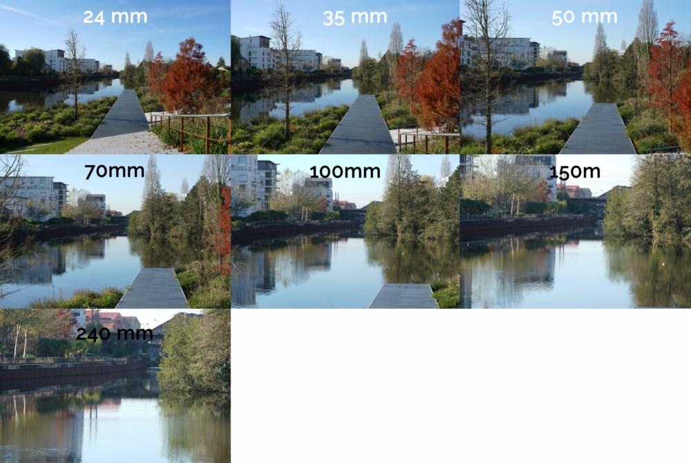 Angle de champ de vision en fonction de la focale d'un objectif.