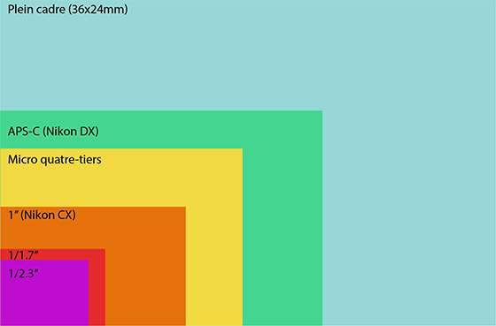 formats-capteurs_560.jpg