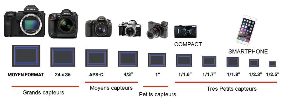 tailles-capteurs-4.jpg