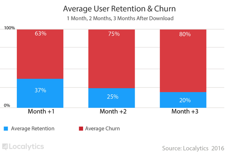 app churn risk.png