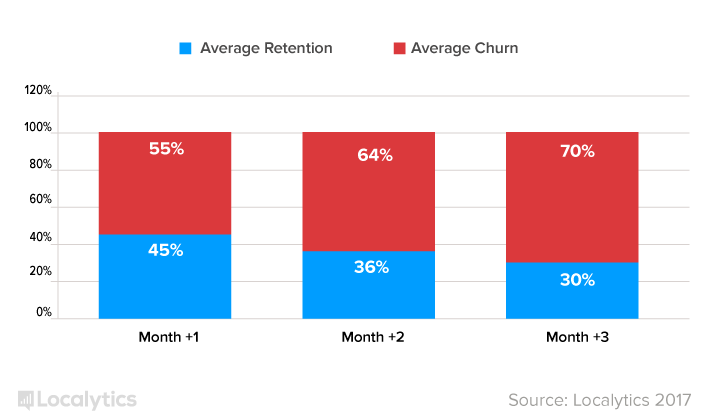 Avg_retention_churn2.png