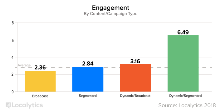 Engagement_graph.png