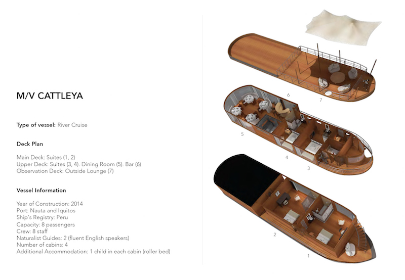 M/V Cattleya Amazon Cruise - Deck Plan