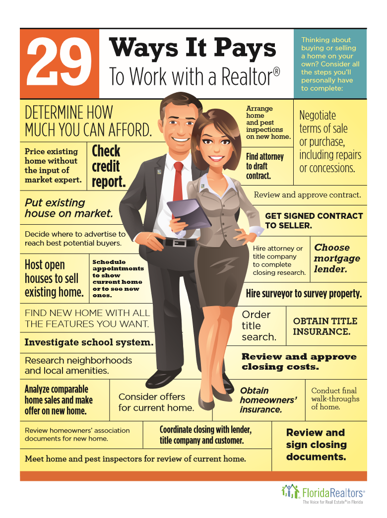 29 ways it pays to list with a Realtor.jpg