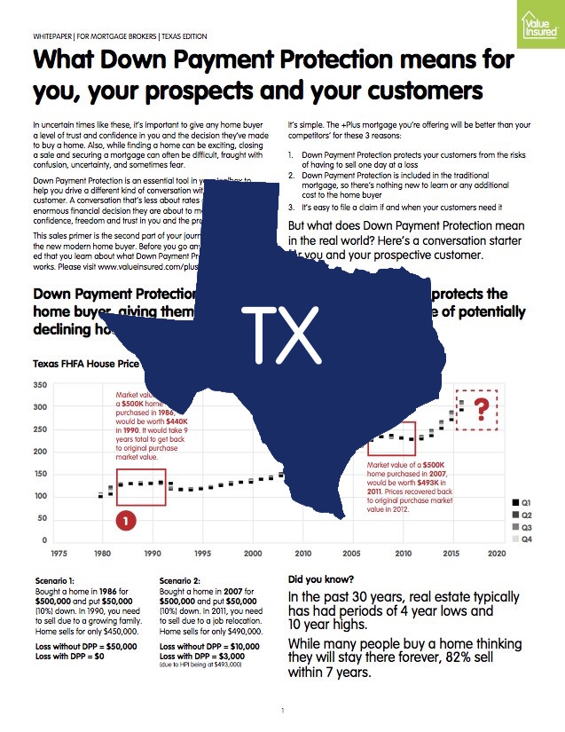 Texas Market Sheet