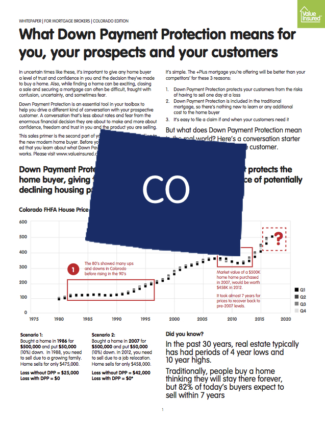 Colorado Market Sheet